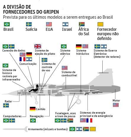 """Gripen NG para la FAA: """"los obstáculos internos"""" - Página 20 17335503322_74edd35d09"""