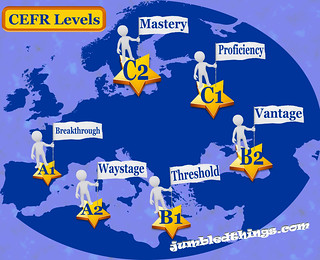 CEFR levels small