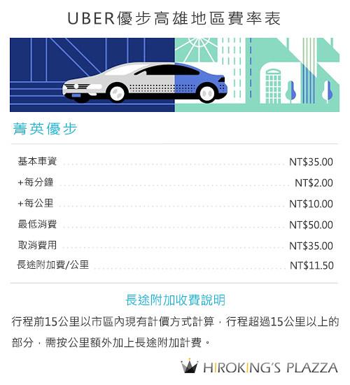 uber促銷費率-降價15%-高雄