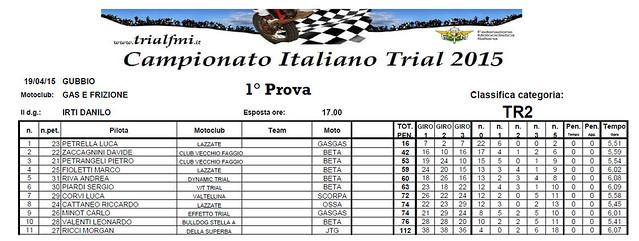 classifica 1^ prova trial TR2