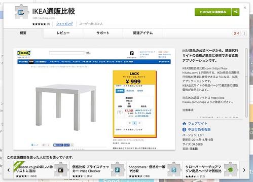 Chrome ウェブストア - IKEA製品の通販代行価格比較