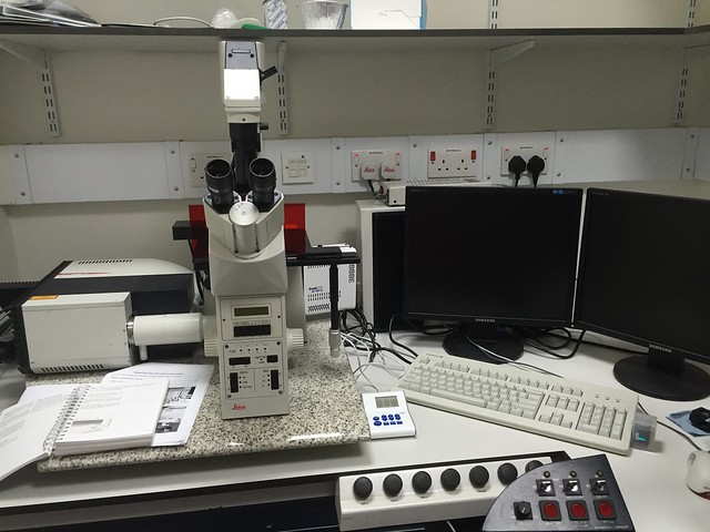 Second-Hand Confocal