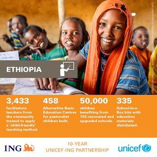 10 YEAR UNICEF – ING PARTNERSHIP - Ethiopia