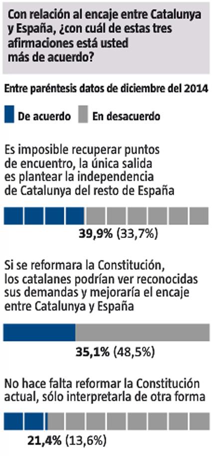 15e02 LV Los catalanes y la indepe 6
