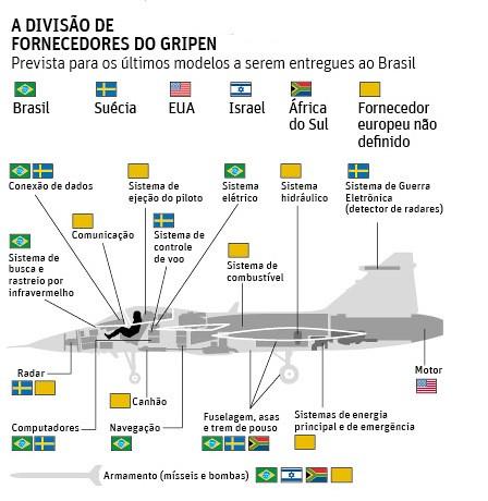 """Gripen NG para la FAA: """"los obstáculos internos"""" - Página 20 16715571283_6681d9253c"""