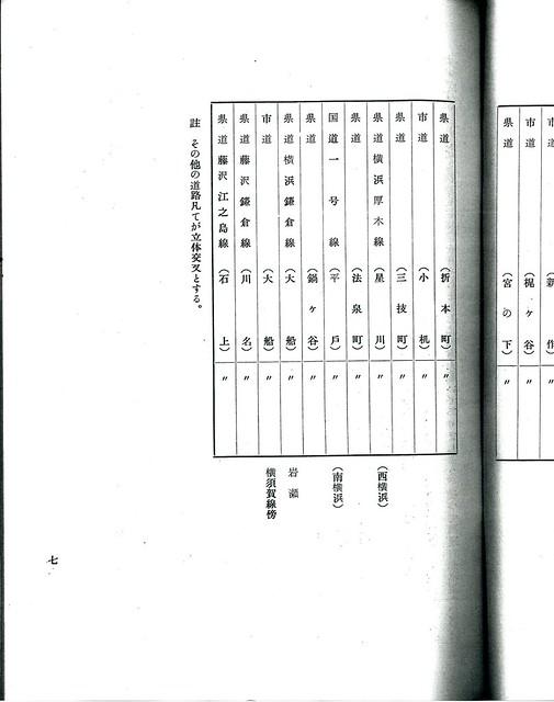 東急ターンパイク免許申請書 (7)