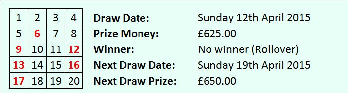 Lottery 020415