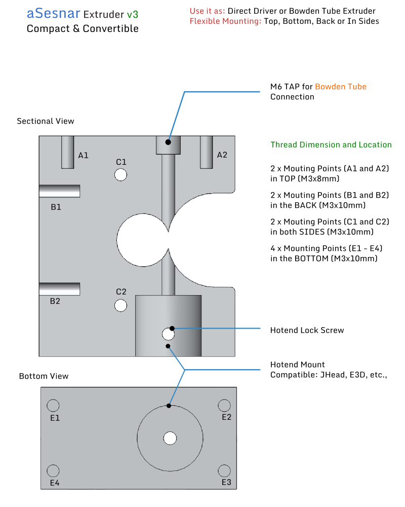 SlidCube Extruder assembly guide