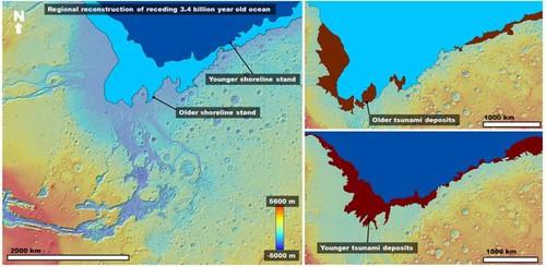 Tsunami en Marte
