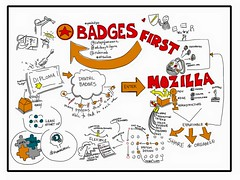 Badges Workshop Drawing by @giuliaforsythe