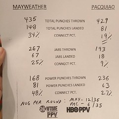"How are you ""running"" when you threw and landed the most punches? Mayweather is the San Antonio Spurs of boxing: he's fundamental. He's not flashy. He just gets the job done."