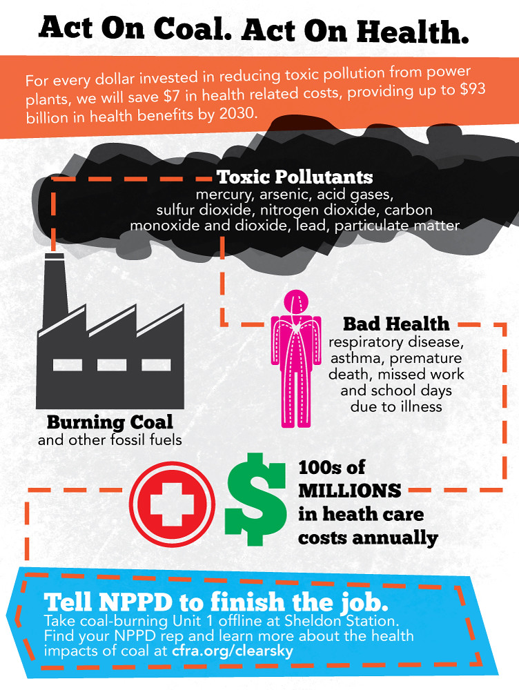 Act On Coal. Act On Health.