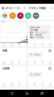 RunKeeper のアクティビティを Google FIt でグラフ表示