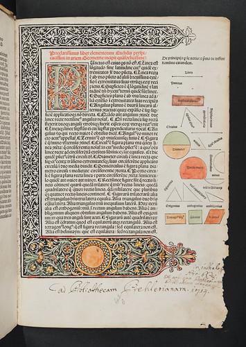 Hand coloured woodcut diagrams in Euclides: Elementa geometriae