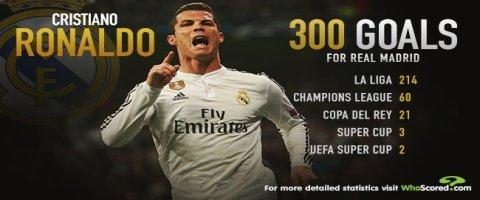 480x200xcr7-300-goals-1428641150-2356040.jpg.pagespeed.ic.LLdw0vu-U7fQ9RtWKjU_[1]