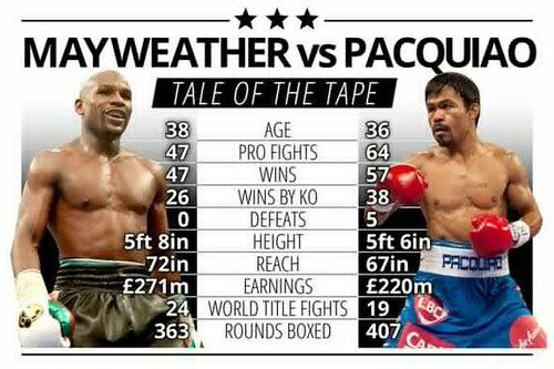 MayweatherPacquiao-282974 from express dot co dot uk