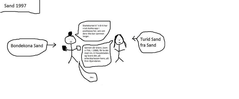 sand fra sand tegneserie 2