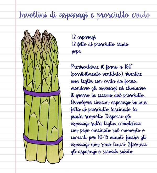 Involtini di asparagi e prosciutto crudo