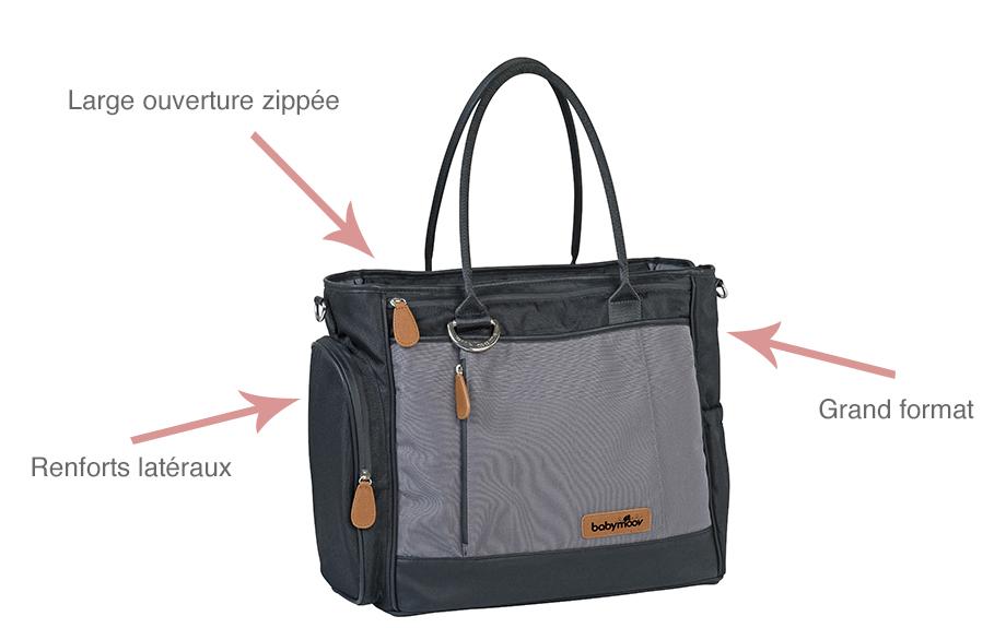 Sac à langer Essential Bag