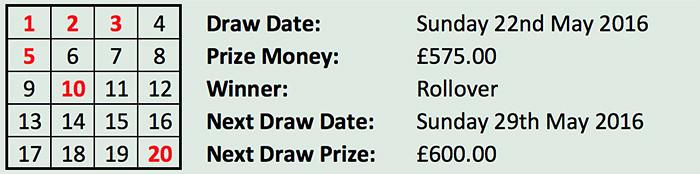 Lottery 22 May 16