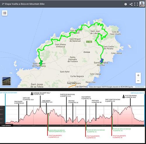 Vuelta Ibiza MTB 2015 – Segunda etapa , relato y fotos