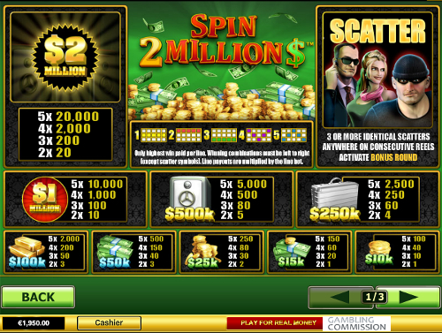 free Spin 2 Million Dollars slot payout