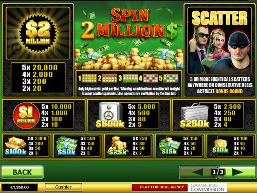free Spin 2 Million Dollars slot payout
