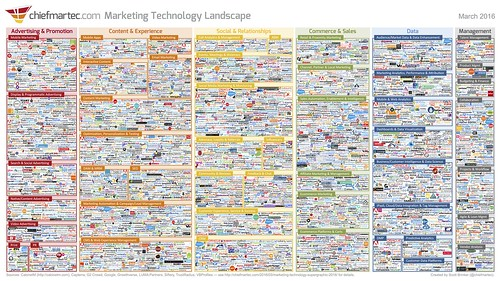 marketing_technology_landscape_2016.jpg