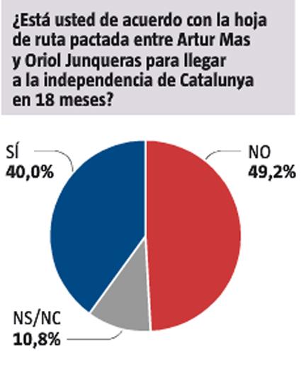 15e02 LV Los catalanes y la indepe 3