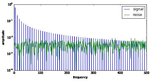 Ten Little Algorithms, Part 2: The Single-Pole Low-Pass