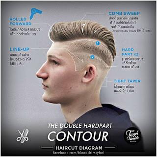 double-hardpart-contour