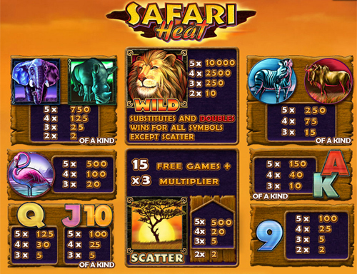 free Safari Heat Mobile slot payout
