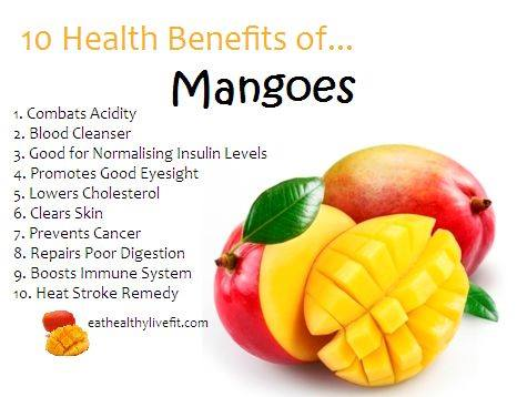14. Mangoes