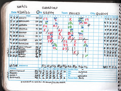 My Completed Scorecard for the Philadelphia Phillies in Their Game Against the New York Metropolitans at Not Shea Stadium -- Queens, NY, April 10, 2016