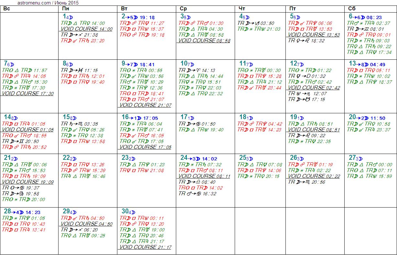 Астрологический календарь на ИЮНЬ 2015. Аспекты планет, ингрессии в знаки, фазы Луны и Луна без курса