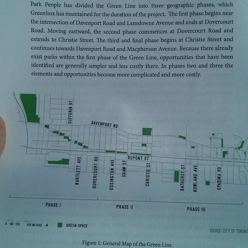 Green Line proposal #toronto #janeswalk #lovetowalk #parks #greenline