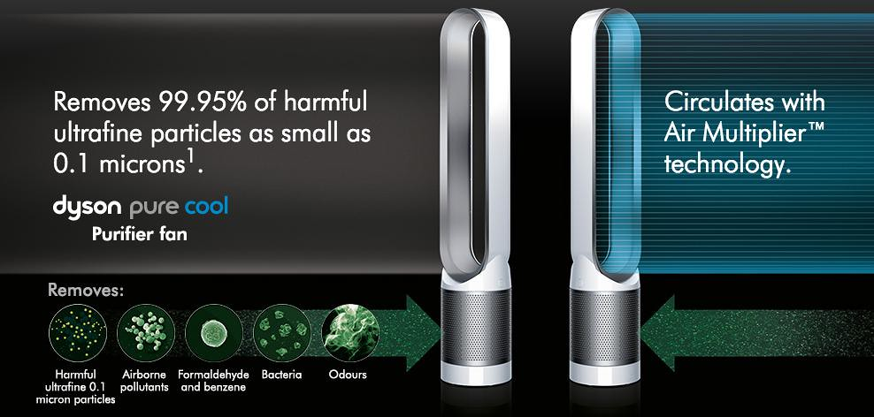 Eight reasons everyone should buy a Dyson Pure Cool 2-in-1 purifer and bladeless fan - Alvinology
