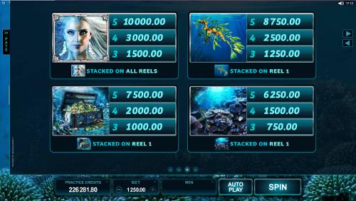 free Ariana slot payout
