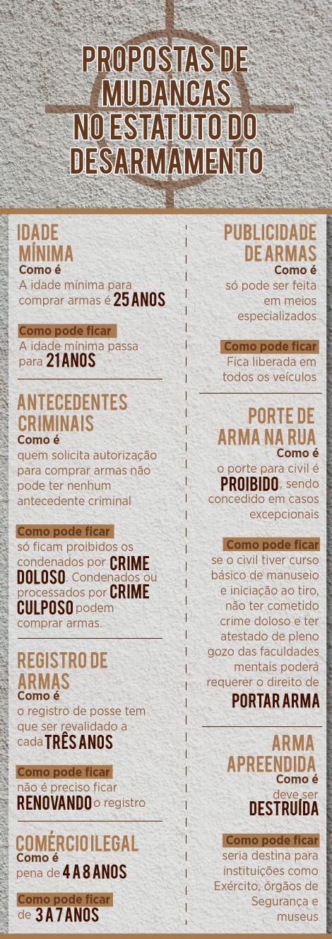 infograficoweb_armas