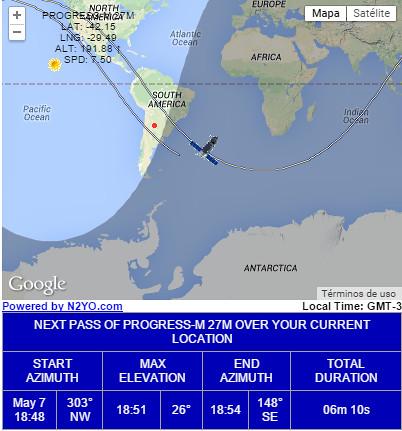 Seguimiento del Progress M-27M