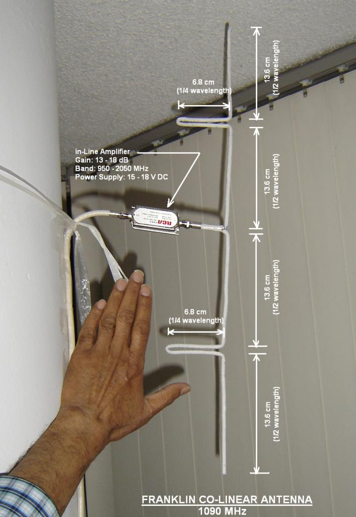 has anyone tried a collinear antenna like this ads b flight