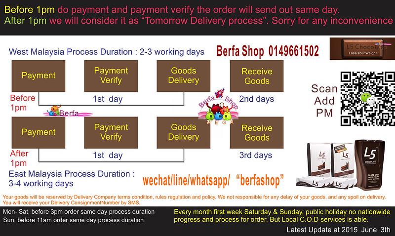 2015 New L5 Chocolate 7 Schedule English Berfa Shop