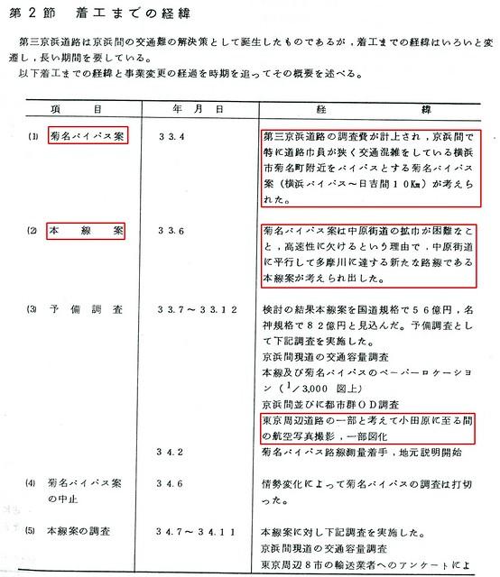 第三京浜道路路線選定経緯 (1)