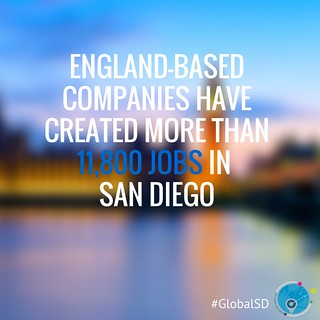 England based companies jobs