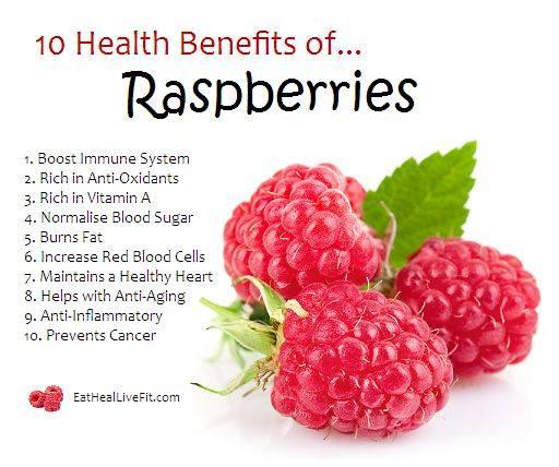 12. Raspberries