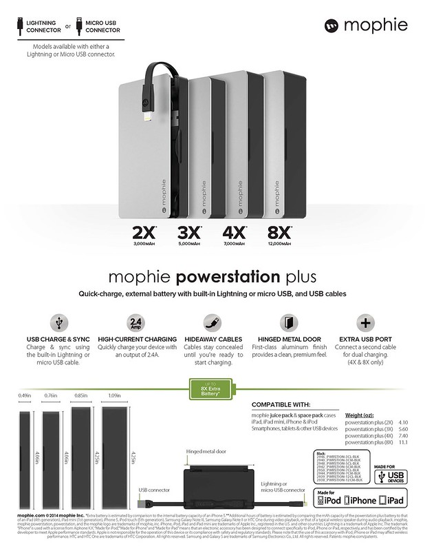 Mophie Powerstation Plus (Sheet)