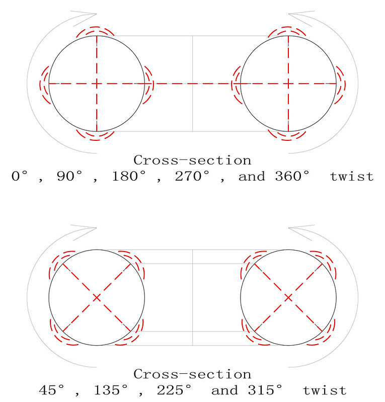 order 4 magic torus type T4.05.1.2 basic magic sub squares diagram 2