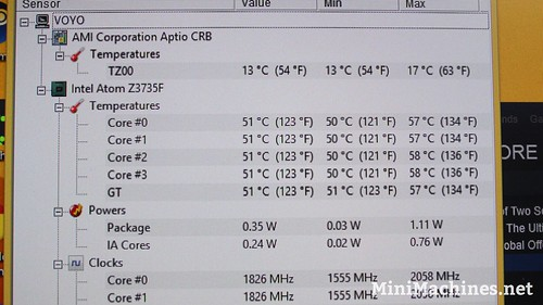 Voyo Mini PC Inside