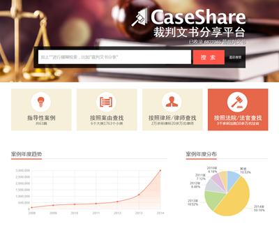 CaseShare