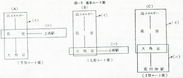 新交通システム筑波研究学園線 土浦ニューウェイ (1)